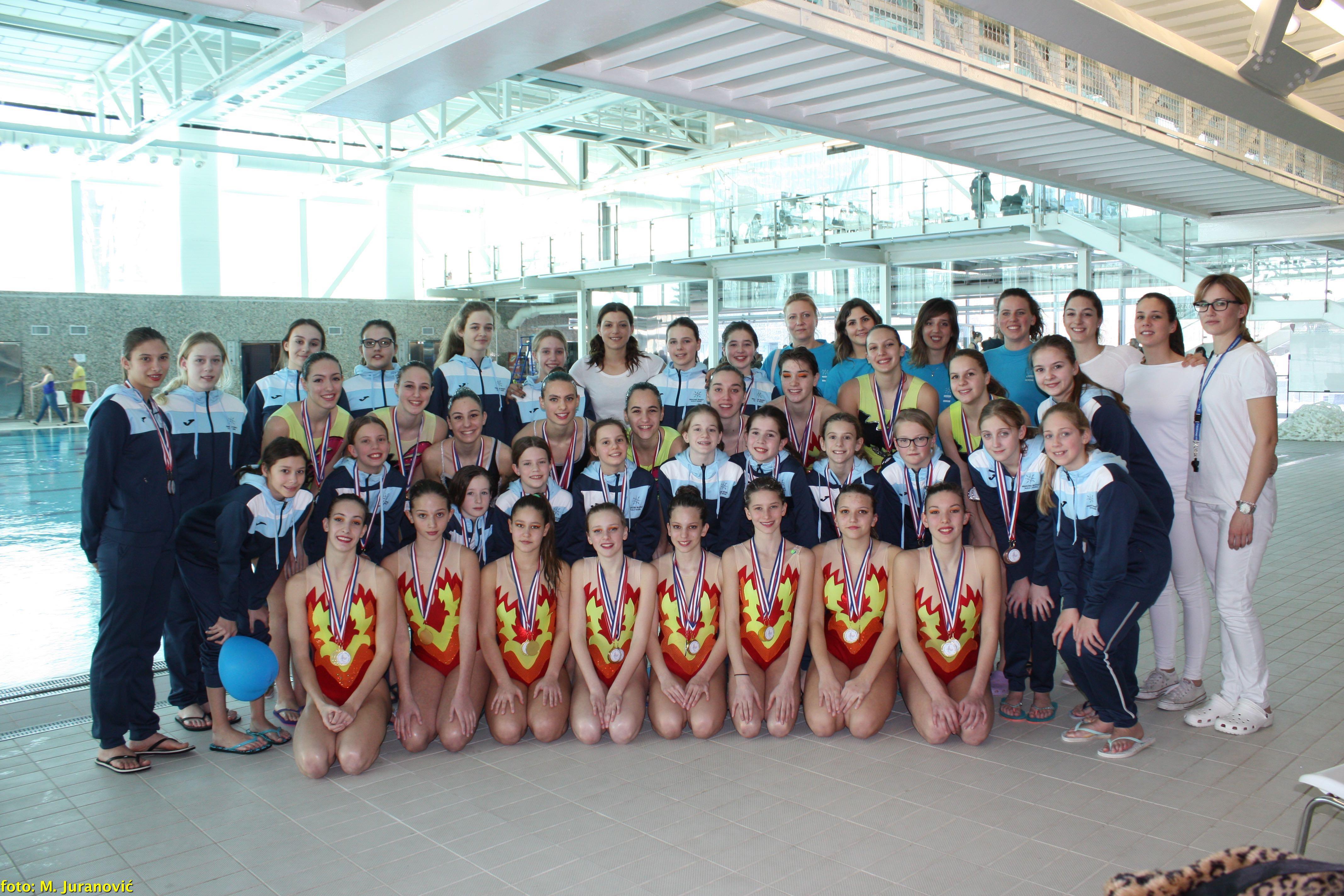 Kup Hrvatske ponovo Klubu sinkroniziranog plivanja Primorje AM